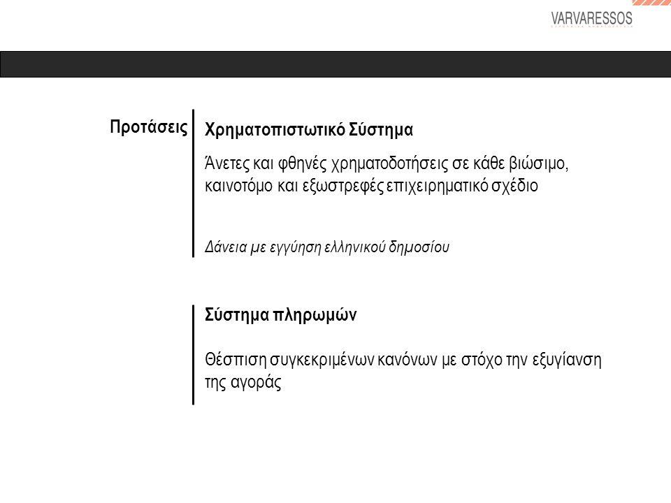 Χρηματοπιστωτικό Σύστημα Άνετες και φθηνές χρηματοδοτήσεις σε κάθε βιώσιμο, καινοτόμο και εξωστρεφές επιχειρηματικό σχέδιο Δάνεια με εγγύηση ελληνικού