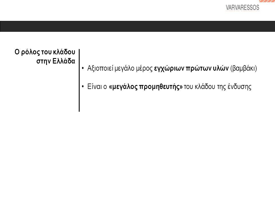 • Αξιοποιεί μεγάλο μέρος εγχώριων πρώτων υλών (βαμβάκι) • Είναι ο «μεγάλος προμηθευτής» του κλάδου της ένδυσης Ο ρόλος του κλάδου στην Ελλάδα