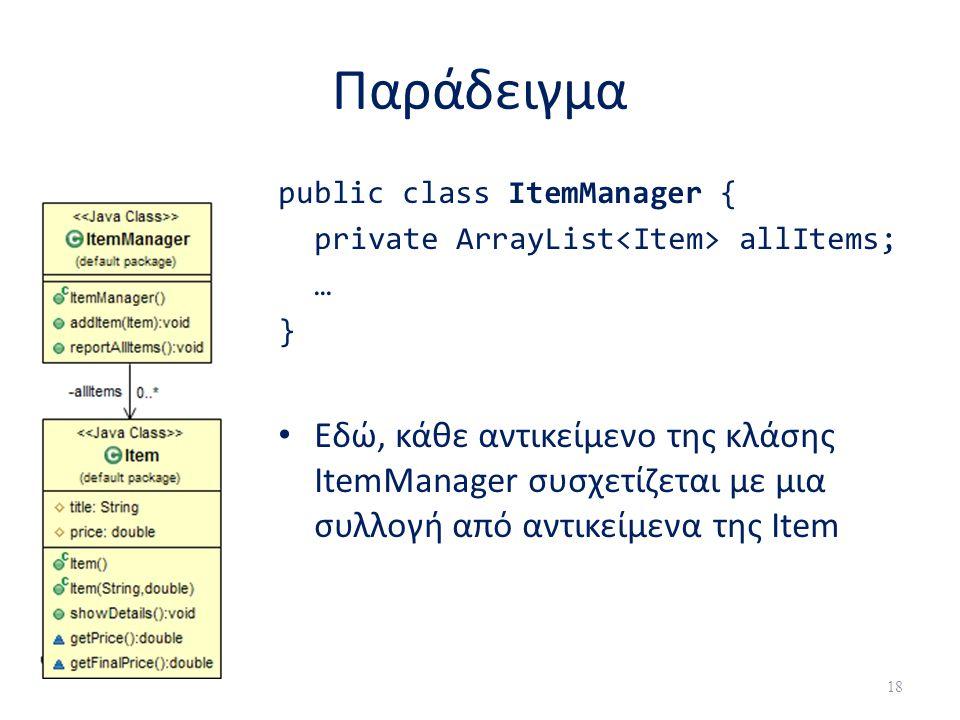 Παράδειγμα public class ItemManager { private ArrayList allItems; … } • Εδώ, κάθε αντικείμενο της κλάσης ItemManager συσχετίζεται με μια συλλογή από α
