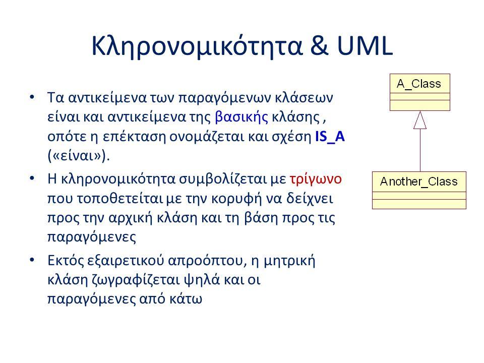 Κληρονομικότητα & UML • Τα αντικείμενα των παραγόμενων κλάσεων είναι και αντικείμενα της βασικής κλάσης, οπότε η επέκταση ονομάζεται και σχέση IS_A («
