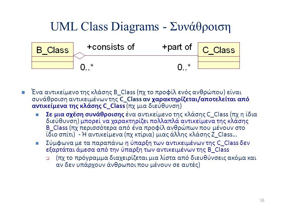 UML Class Diagrams - Συνάθροιση  Έ να αντικείμενο της κλάσης B_Class (πχ το προφίλ ενός ανθρώπου) είναι συνάθροιση αντικειμένων της C_Class αν χαρακτ