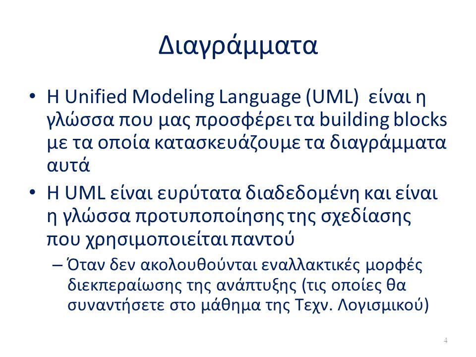 Διαγράμματα • Η Unified Modeling Language (UML) είναι η γλώσσα που μας προσφέρει τα building blocks με τα οποία κατασκευάζουμε τα διαγράμματα αυτά • Η