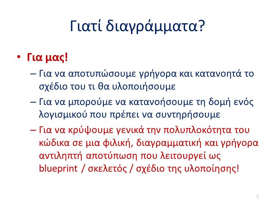 Quiz class A{ private int x; private float y; public A(int ax, float ay) { x=ax; y=ay; } public void ma(B b){ b.mb(); } class B{ private int z; private int w; public B(int az, int aw) { z=az; w=aw; } public void mb(){ z--; w++; } Πώς σχετίζονται ?.