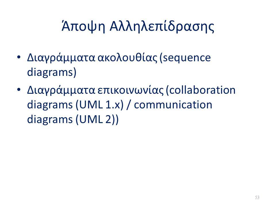 Άποψη Αλληλεπίδρασης • Διαγράμματα ακολουθίας (sequence diagrams) • Διαγράμματα επικοινωνίας (collaboration diagrams (UML 1.x) / communication diagram