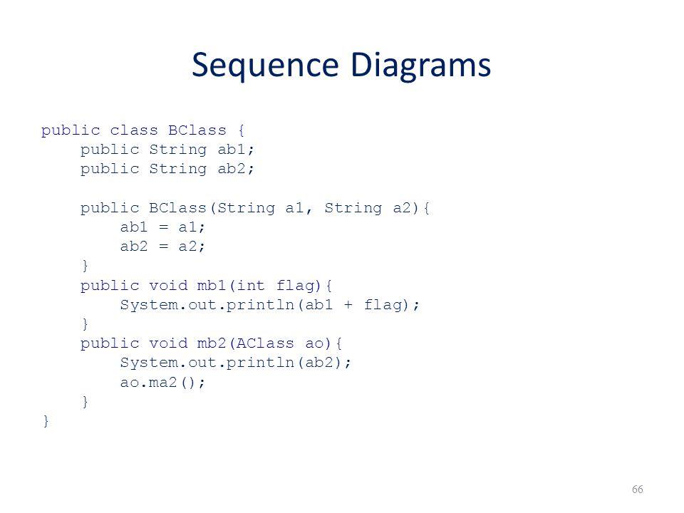 Sequence Diagrams public class BClass { public String ab1; public String ab2; public BClass(String a1, String a2){ ab1 = a1; ab2 = a2; } public void m