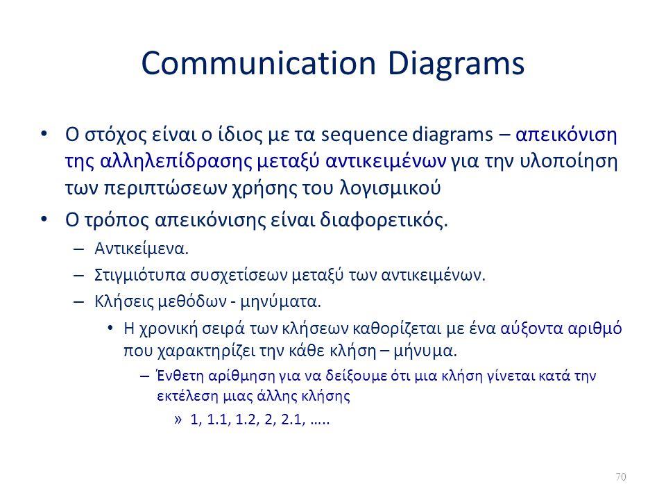 Communication Diagrams • Ο στόχος είναι ο ίδιος με τα sequence diagrams – απεικόνιση της αλληλεπίδρασης μεταξύ αντικειμένων για την υλοποίηση των περι
