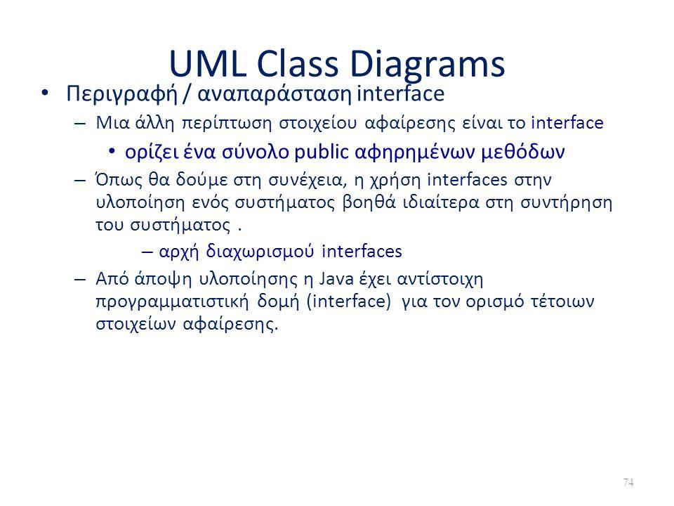 UML Class Diagrams • Περιγραφή / αναπαράσταση interface – Μια άλλη περίπτωση στοιχείου αφαίρεσης είναι το interface • ορίζει ένα σύνολο public αφηρημέ