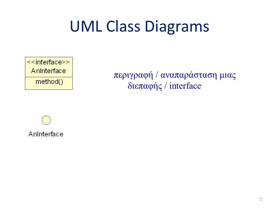 UML Class Diagrams περιγραφή / αναπαράσταση μιας διεπαφής / interface 75