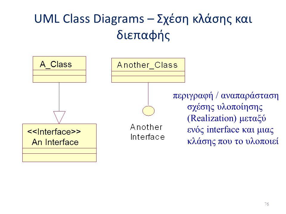 UML Class Diagrams – Σχέση κλάσης και διεπαφής A_Class An Interface > περιγραφή / αναπαράσταση σχέσης υλοποίησης (Realization) μεταξύ ενός interface κ
