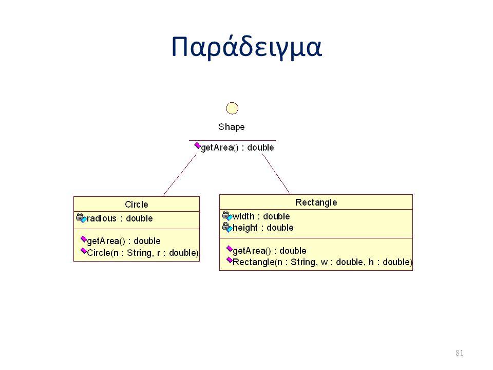 Παράδειγμα 81