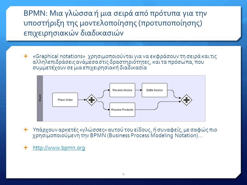 BPMN: Γραφικά αντικείμενα  Η απεικόνιση και μοντελοποίηση των επιχειρησιακών διαδικασιών γίνεται με τη χρήση γραφικών αντικειμένων (σχηματική αναπαράσταση)  Μια επιχειρησιακή διαδικασία αναλύεται σε ένα σύνολο δράσεων που εκτελούνται με συγκεκριμένη χρονική σειρά  Οι δράσεις αυτές, στην BPMN, ονομάζονται «αντικείμενα ροής» (flow objects)  Παράλληλα, απεικονίζονται οι σχέσεις ανάμεσα στους συμμετέχοντες στη διαδικασία με τη μορφή «ανταλλαγής μηνυμάτων» (message flow)  BPMN: Αποτελεί μια πρότυπη γραφική γλώσσα που περιγράφει μια επιχειρησιακή διαδικασία – ανεξάρτητα από την υλοποίηση της σε ένα πρόγραμμα υπολογιστή  Επειδή είναι παραστατική, είναι κατάλληλη να χρησιμοποιηθεί ακόμη και για να κατανοήσουμε τι συμβαίνει σε μια διαδικασία (ακριβώς όπως ένα αρχιτεκτονικό σχέδιο δίνει μια καλή, εποπτική, εικόνα του κτιρίου που θα χτιστεί...) 5