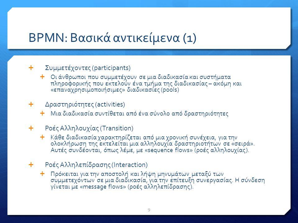 BPMN: Βασικά αντικείμενα (2)  Συμμετέχοντες (participants)  Οι άνθρωποι που συμμετέχουν σε μια διαδικασία αλλά και συστήματα πληροφορικής που εκτελούν ένα τμήμα της διαδικασίας, ακόμη και «επαναχρησιμοποιήσιμες» διαδικασίες  Δραστηριότητες (activities)  Μια διαδικασία συντίθεται από ένα σύνολο από δραστηριότητες  Ροές Αλληλουχίας (Transition)  Κάθε διαδικασία χαρακτηρίζεται από μια χρονική συνέχεια, για την ολοκλήρωση της εκτελείται μια αλληλουχία δραστηριοτήτων σε «σειρά».