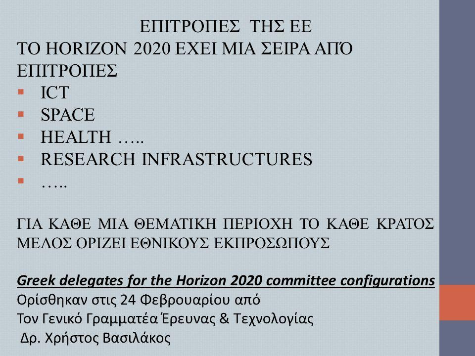 ΕΠΙΤΡΟΠΕΣ ΤΗΣ ΕΕ ΤΟ HORIZON 2020 ΕΧΕΙ ΜΙΑ ΣΕΙΡΑ ΑΠΌ ΕΠΙΤΡΟΠΕΣ  ICT  SPACE  HEALTH …..  RESEARCH INFRASTRUCTURES  ….. ΓΙΑ ΚΑΘΕ ΜΙΑ ΘΕΜΑΤΙΚΗ ΠΕΡΙΟΧ