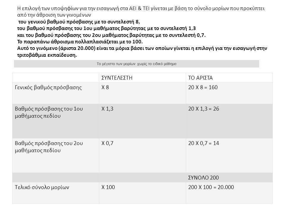 Η επιλογή των υποψηφίων για την εισαγωγή στα ΑΕΙ & ΤΕΙ γίνεται με βάση το σύνολο μορίων που προκύπτει από την άθροιση των γινομένων του γενικού βαθμού πρόσβασης με το συντελεστή 8, του βαθμού πρόσβασης του 1ου μαθήματος βαρύτητας με το συντελεστή 1,3 και του βαθμού πρόσβασης του 2ου μαθήματος βαρύτητας με το συντελεστή 0,7.