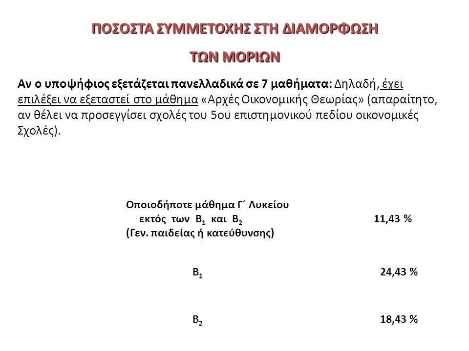 ΠΟΣΟΣΤΑ ΣΥΜΜΕΤΟΧΗΣ ΣΤΗ ΔΙΑΜΟΡΦΩΣΗ ΤΩΝ ΜΟΡΙΩΝ Αν ο υποψήφιος εξετάζεται πανελλαδικά σε 7 μαθήματα: Δηλαδή, έχει επιλέξει να εξεταστεί στο μάθημα «Αρχές Οικονομικής Θεωρίας» (απαραίτητο, αν θέλει να προσεγγίσει σχολές του 5ου επιστημονικού πεδίου οικονομικές Σχολές).
