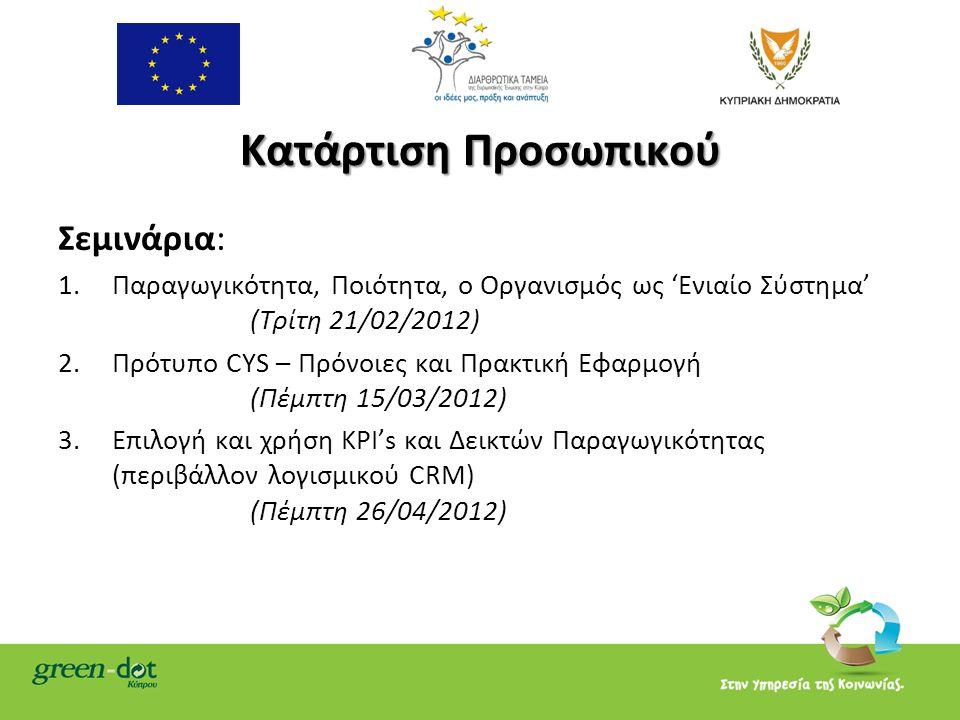 Κατάρτιση Προσωπικού Σεμινάρια: 1.Παραγωγικότητα, Ποιότητα, ο Οργανισμός ως 'Ενιαίο Σύστημα' (Τρίτη 21/02/2012) 2.Πρότυπο CYS – Πρόνοιες και Πρακτική Εφαρμογή (Πέμπτη 15/03/2012) 3.Επιλογή και χρήση KPI's και Δεικτών Παραγωγικότητας (περιβάλλον λογισμικού CRM) (Πέμπτη 26/04/2012)