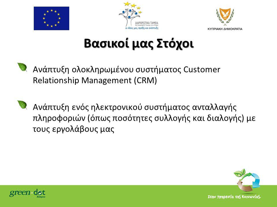 Βασικοί μας Στόχοι Ανάπτυξη ολοκληρωμένου συστήματος Customer Relationship Management (CRM) Ανάπτυξη ενός ηλεκτρονικού συστήματος ανταλλαγής πληροφορι