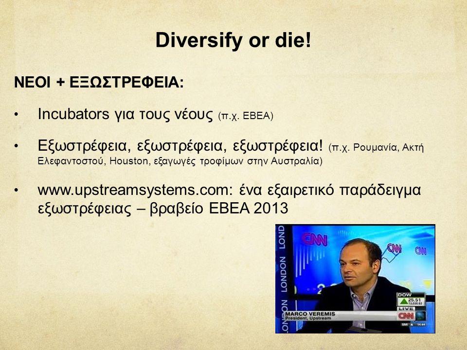 Diversify or die! ΝΕΟΙ + ΕΞΩΣΤΡΕΦΕΙΑ: • Ιncubators για τους νέους (π.χ. ΕΒΕΑ) • Εξωστρέφεια, εξωστρέφεια, εξωστρέφεια! (π.χ. Ρουμανία, Ακτή Ελεφαντοστ