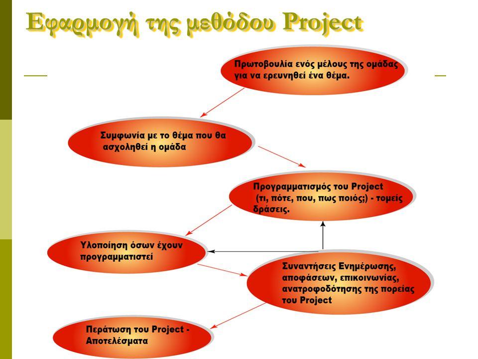 To Project και η εξέλιξή του Α΄ ΦΑΣΗ  Επιλογή του θέματος.