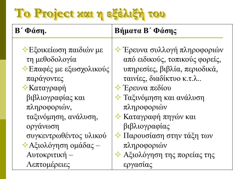To Project και η εξέλιξή του Β΄ Φάση.  Εξοικείωση παιδιών με τη μεθοδολογία  Επαφές με εξωσχολικούς παράγοντες  Καταγραφή βιβλιογραφίας και πληροφο
