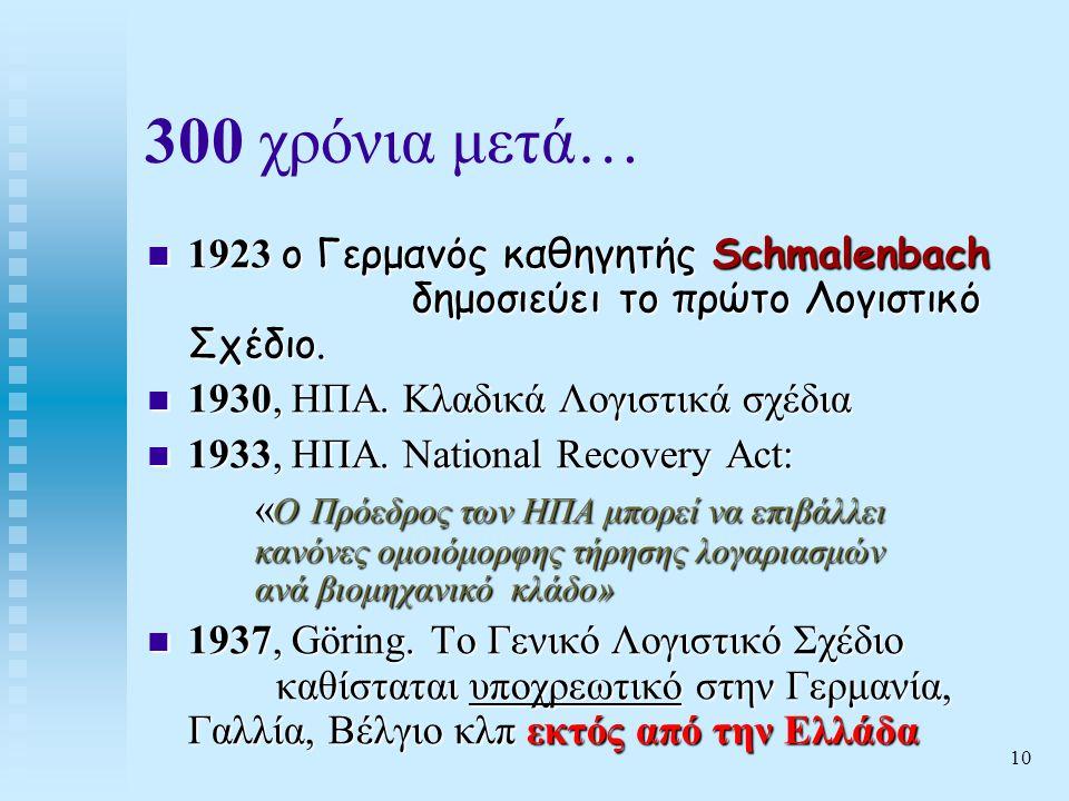 10 300 χρόνια μετά…  1923 ο Γερμανός καθηγητής Schmalenbach δημοσιεύει το πρώτο Λογιστικό Σχέδιο.