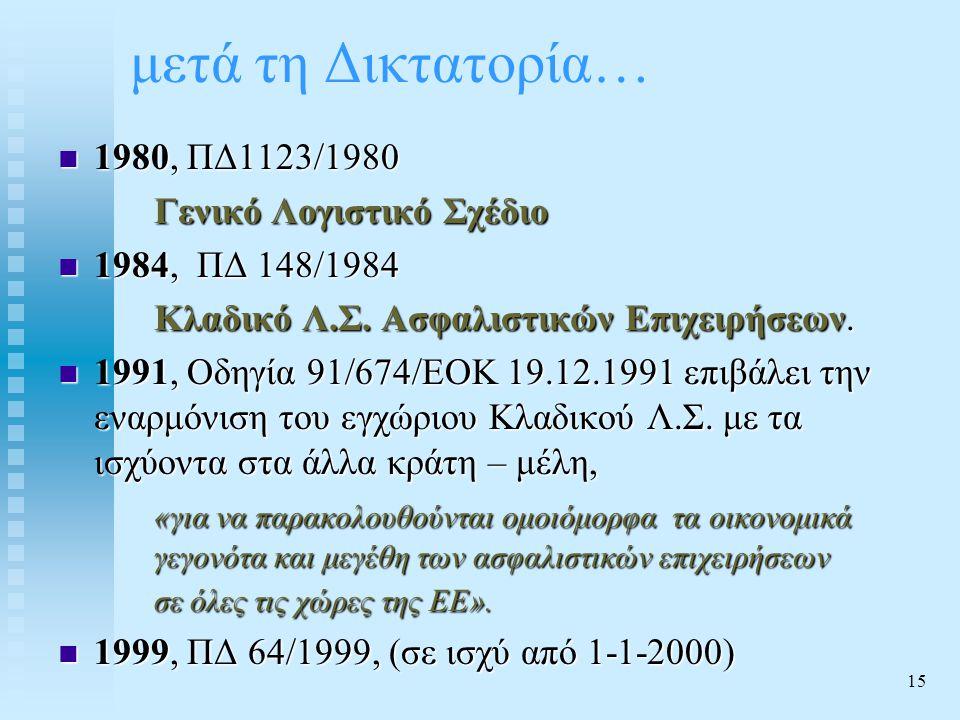 15 μετά τη Δικτατορία…  1980, ΠΔ1123/1980 Γενικό Λογιστικό Σχέδιο Γενικό Λογιστικό Σχέδιο  1984, ΠΔ 148/1984 Κλαδικό Λ.Σ.