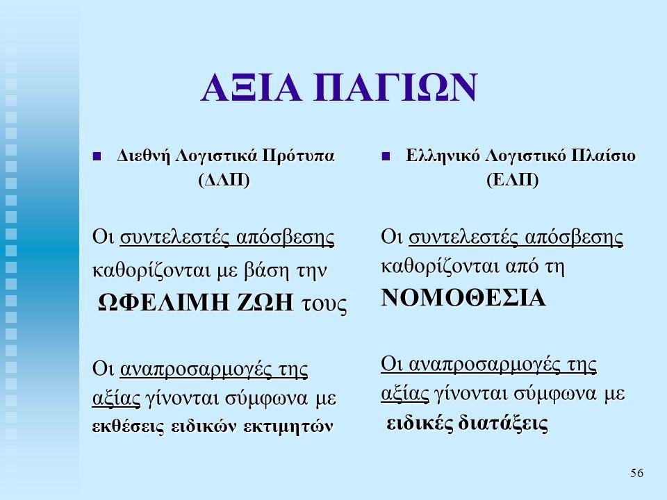 56 ΑΞΙΑ ΠΑΓΙΩΝ  Διεθνή Λογιστικά Πρότυπα (ΔΛΠ) Οι συντελεστές απόσβεσης καθορίζονται με βάση την ΩΦΕΛΙΜΗ ΖΩΗ τους ΩΦΕΛΙΜΗ ΖΩΗ τους Οι αναπροσαρμογές της αξίας γίνονται σύμφωνα με εκθέσεις ειδικών εκτιμητών  Ελληνικό Λογιστικό Πλαίσιο (ΕΛΠ) Οι συντελεστές απόσβεσης καθορίζονται από τη ΝΟΜΟΘΕΣΙΑ Οι αναπροσαρμογές της αξίας γίνονται σύμφωνα με ειδικές διατάξεις