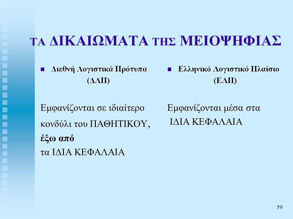 59 ΤΑ ΔΙΚΑΙΩΜΑΤΑ ΤΗΣ ΜΕΙΟΨΗΦΙΑΣ  Διεθνή Λογιστικά Πρότυπα (ΔΛΠ) Εμφανίζονται σε ιδιαίτερο κονδύλι του ΠΑΘΗΤΙΚΟΥ, έξω από τα ΙΔΙΑ ΚΕΦΑΛΑΙΑ  Ελληνικό Λογιστικό Πλαίσιο (ΕΛΠ) Εμφανίζονται μέσα στα ΙΔΙΑ ΚΕΦΑΛΑΙΑ