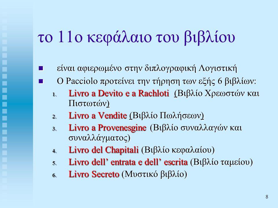 8 το 11ο κεφάλαιο του βιβλίου  είναι αφιερωμένο στην διπλογραφική Λογιστική  Ο Pacciolo προτείνει την τήρηση των εξής 6 βιβλίων: 1.