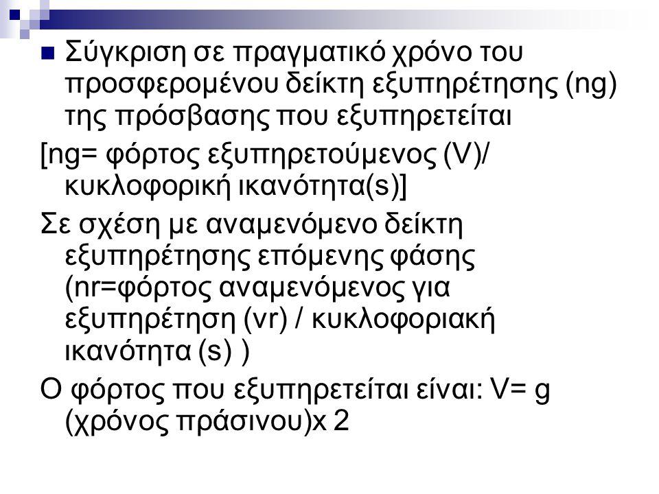  Σύγκριση σε πραγματικό χρόνο του προσφερομένου δείκτη εξυπηρέτησης (ng) της πρόσβασης που εξυπηρετείται [ng= φόρτος εξυπηρετούμενος (V)/ κυκλοφορική ικανότητα(s)] Σε σχέση με αναμενόμενο δείκτη εξυπηρέτησης επόμενης φάσης (nr=φόρτος αναμενόμενος για εξυπηρέτηση (vr) / κυκλοφοριακή ικανότητα (s) ) Ο φόρτος που εξυπηρετείται είναι: V= g (χρόνος πράσινου)x 2