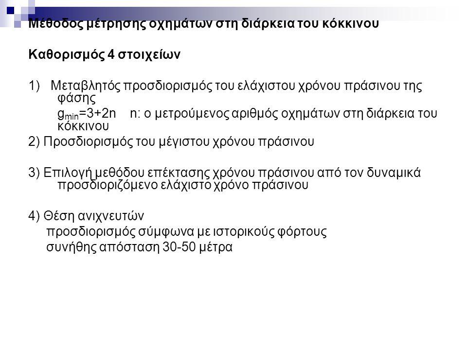Μέθοδος μέτρησης οχημάτων στη διάρκεια του κόκκινου Καθορισμός 4 στοιχείων 1) Μεταβλητός προσδιορισμός του ελάχιστου χρόνου πράσινου της φάσης g min =3+2n n: o μετρούμενος αριθμός οχημάτων στη διάρκεια του κόκκινου 2) Προσδιορισμός του μέγιστου χρόνου πράσινου 3) Επιλογή μεθόδου επέκτασης χρόνου πράσινου από τον δυναμικά προσδιοριζόμενο ελάχιστο χρόνο πράσινου 4) Θέση ανιχνευτών προσδιορισμός σύμφωνα με ιστορικούς φόρτους συνήθης απόσταση 30-50 μέτρα