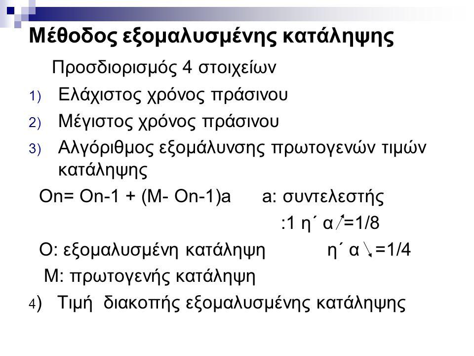 Μέθοδος εξομαλυσμένης κατάληψης Προσδιορισμός 4 στοιχείων 1) Ελάχιστος χρόνος πράσινου 2) Μέγιστος χρόνος πράσινου 3) Αλγόριθμος εξομάλυνσης πρωτογενών τιμών κατάληψης On= On-1 + (M- On-1)a a: συντελεστής :1 η΄ α =1/8 Ο: εξομαλυσμένη κατάληψη η΄ α =1/4 Μ: πρωτογενής κατάληψη 4 ) Τιμή διακοπής εξομαλυσμένης κατάληψης