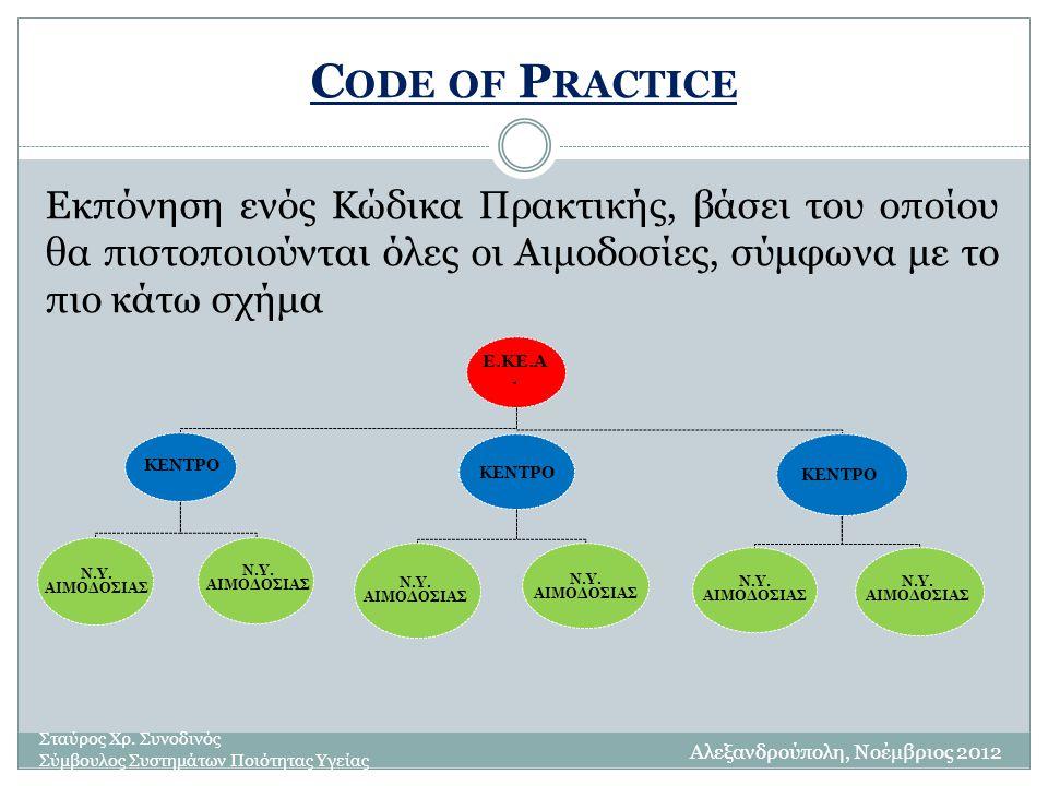 C ODE OF P RACTICE Εκπόνηση ενός Κώδικα Πρακτικής, βάσει του οποίου θα πιστοποιούνται όλες οι Αιμοδοσίες, σύμφωνα με το πιο κάτω σχήμα Σταύρος Χρ.