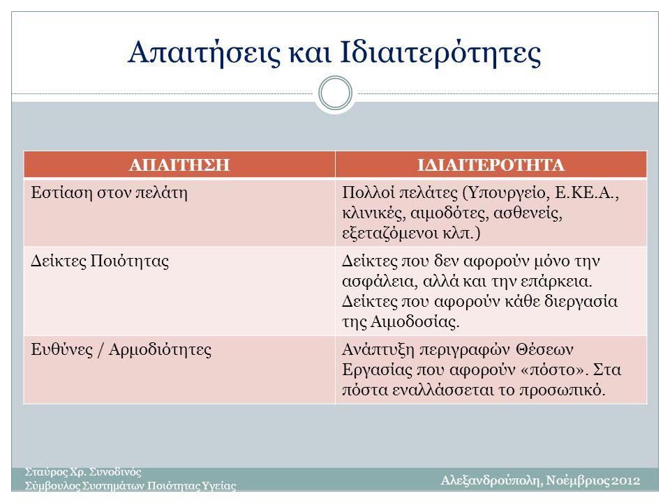 Απαιτήσεις και Ιδιαιτερότητες ΑΠΑΙΤΗΣΗΙΔΙΑΙΤΕΡΟΤΗΤΑ Εστίαση στον πελάτηΠολλοί πελάτες (Υπουργείο, Ε.ΚΕ.Α., κλινικές, αιμοδότες, ασθενείς, εξεταζόμενοι