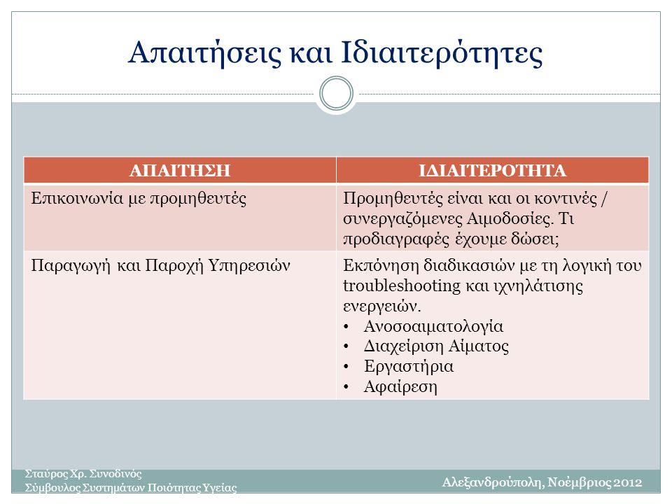Απαιτήσεις και Ιδιαιτερότητες ΑΠΑΙΤΗΣΗΙΔΙΑΙΤΕΡΟΤΗΤΑ Επικοινωνία με προμηθευτέςΠρομηθευτές είναι και οι κοντινές / συνεργαζόμενες Αιμοδοσίες.