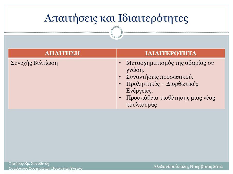 Απαιτήσεις και Ιδιαιτερότητες ΑΠΑΙΤΗΣΗΙΔΙΑΙΤΕΡΟΤΗΤΑ Συνεχής Βελτίωση • Μετασχηματισμός της αβαρίας σε γνώση. • Συναντήσεις προσωπικού. • Προληπτικές –