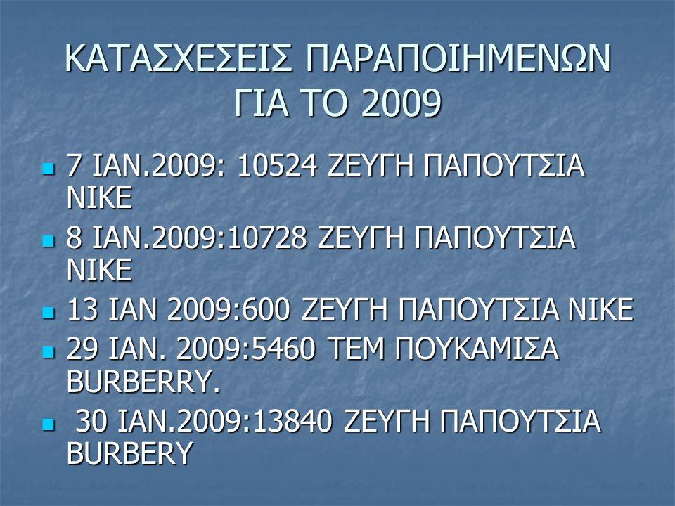 ΚΑΤΑΣΧΕΣΕΙΣ ΠΑΡΑΠΟΙΗΜΕΝΩΝ ΓΙΑ ΤΟ 2009  7 ΙΑΝ.2009: 10524 ΖΕΥΓΗ ΠΑΠΟΥΤΣΙΑ ΝΙΚΕ  8 ΙΑΝ.2009:10728 ΖΕΥΓΗ ΠΑΠΟΥΤΣΙΑ ΝΙΚΕ  13 ΙΑΝ 2009:600 ΖΕΥΓΗ ΠΑΠΟΥΤΣΙΑ ΝΙΚΕ  29 ΙΑΝ.