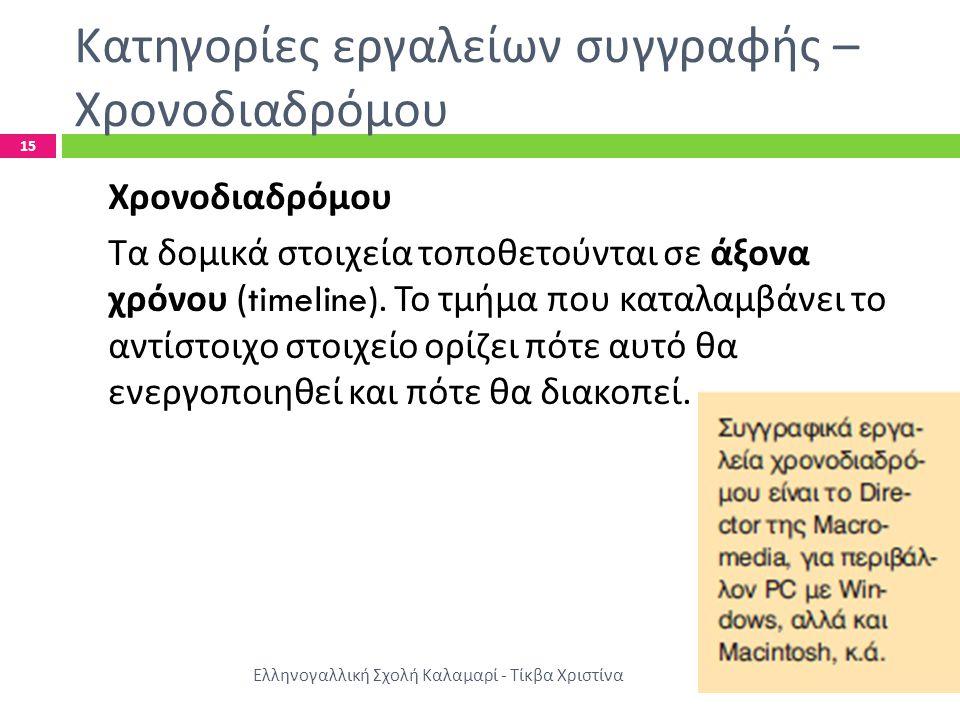 Κατηγορίες εργαλείων συγγραφής – Χρονοδιαδρόμου Ελληνογαλλική Σχολή Καλαμαρί - Τίκβα Χριστίνα 15 Χρονοδιαδρόμου Τα δομικά στοιχεία τοποθετούνται σε άξονα χρόνου (timeline).