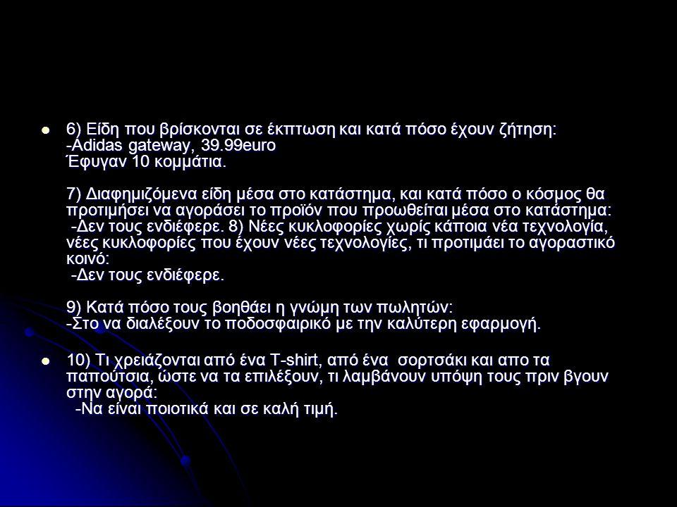  6) Είδη που βρίσκονται σε έκπτωση και κατά πόσο έχουν ζήτηση: -Adidas gateway, 39.99euro Έφυγαν 10 κομμάτια.
