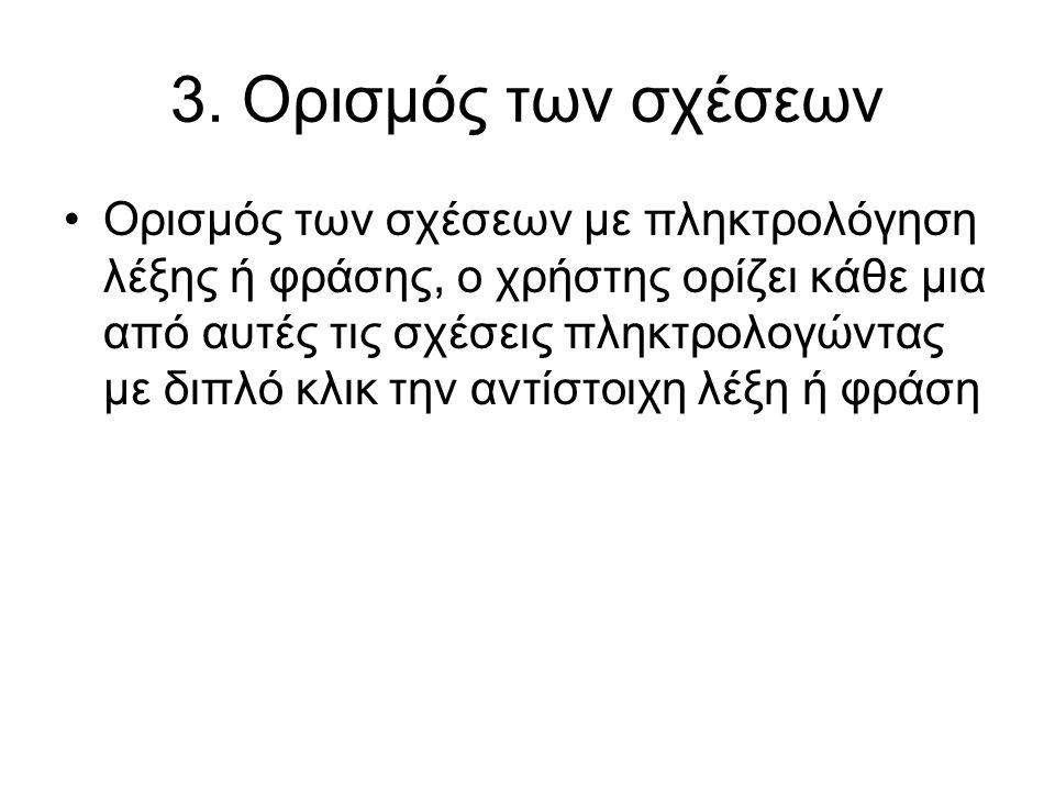 3. Ορισμός των σχέσεων •Ορισμός των σχέσεων με πληκτρολόγηση λέξης ή φράσης, ο χρήστης ορίζει κάθε μια από αυτές τις σχέσεις πληκτρολογώντας με διπλό