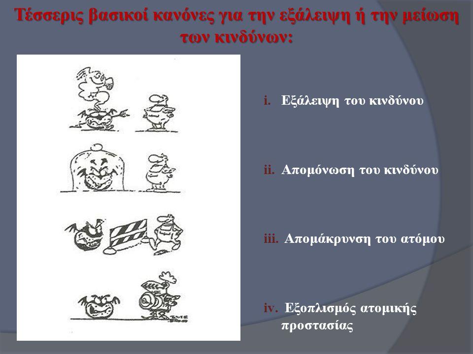 Τέσσερις βασικοί κανόνες για την εξάλειψη ή την μείωση των κινδύνων: i.Εξάλειψη του κινδύνου ii.Απομόνωση του κινδύνου iii. Απομάκρυνση του ατόμου iv.