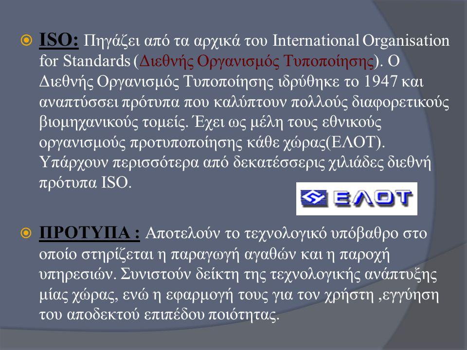  ISO: Πηγάζει από τα αρχικά του International Organisation for Standards (Διεθνής Οργανισμός Τυποποίησης). Ο Διεθνής Οργανισμός Τυποποίησης ιδρύθηκε