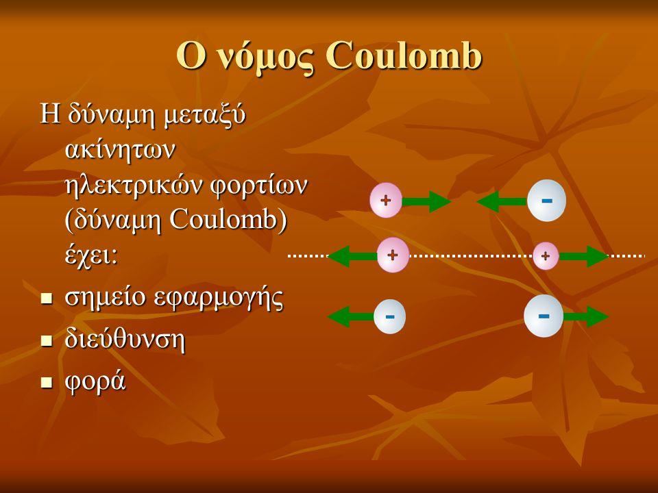 Η δύναμη μεταξύ ακίνητων ηλεκτρικών φορτίων (δύναμη Coulomb) έχει:  σημείο εφαρμογής  διεύθυνση  φορά