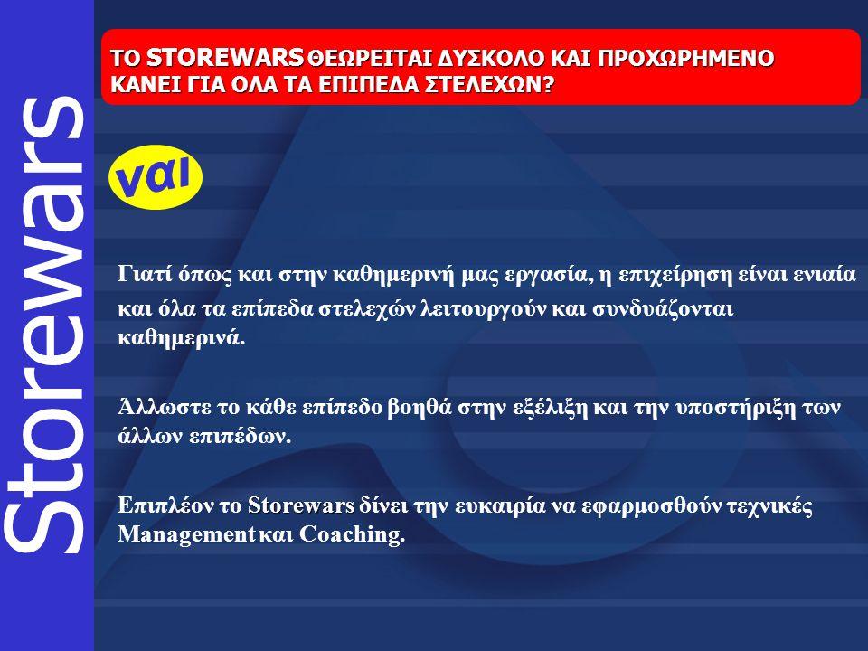 Storewarsάσκηση Γιατί το Storewars είναι ουσιαστικά επιχειρησιακή άσκηση.