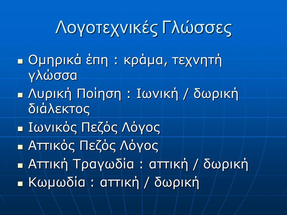 Μακεδονική Διάλεκτος  Λεξικογραφικά στοιχεία (Αμερίας, Ησύχιος)  Βασικά χαρακτηριστικά Πρωτοελληνικής εκτός φ, θ, χ / β, δ, γ δώραξ  Σάρισα, ρύμη,
