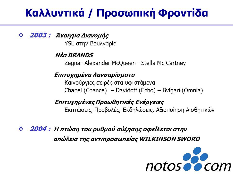  2003 : Άνοιγμα Διανομής YSL στην Βουλγαρία Νέα BRANDS Zegna- Alexander McQueen - Stella Mc Cartney Επιτυχημένα Λανσαρίσματα Καινούργιες σειρές στα υ