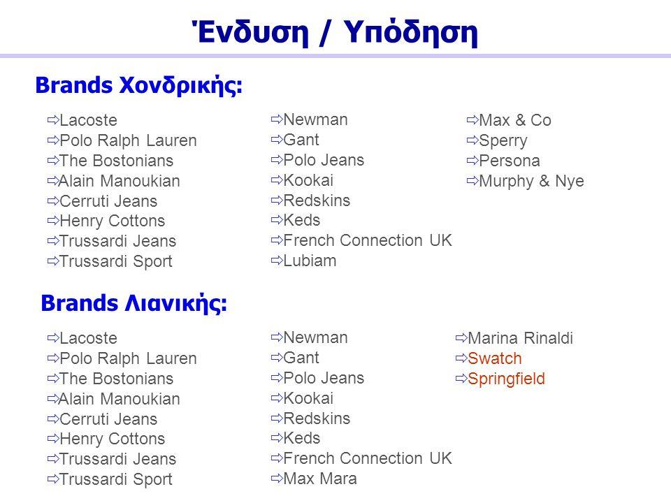 Ένδυση / Υπόδηση Brands Χονδρικής:  Lacoste  Polo Ralph Lauren  The Bostonians  Alain Manoukian  Cerruti Jeans  Henry Cottons  Trussardi Jeans