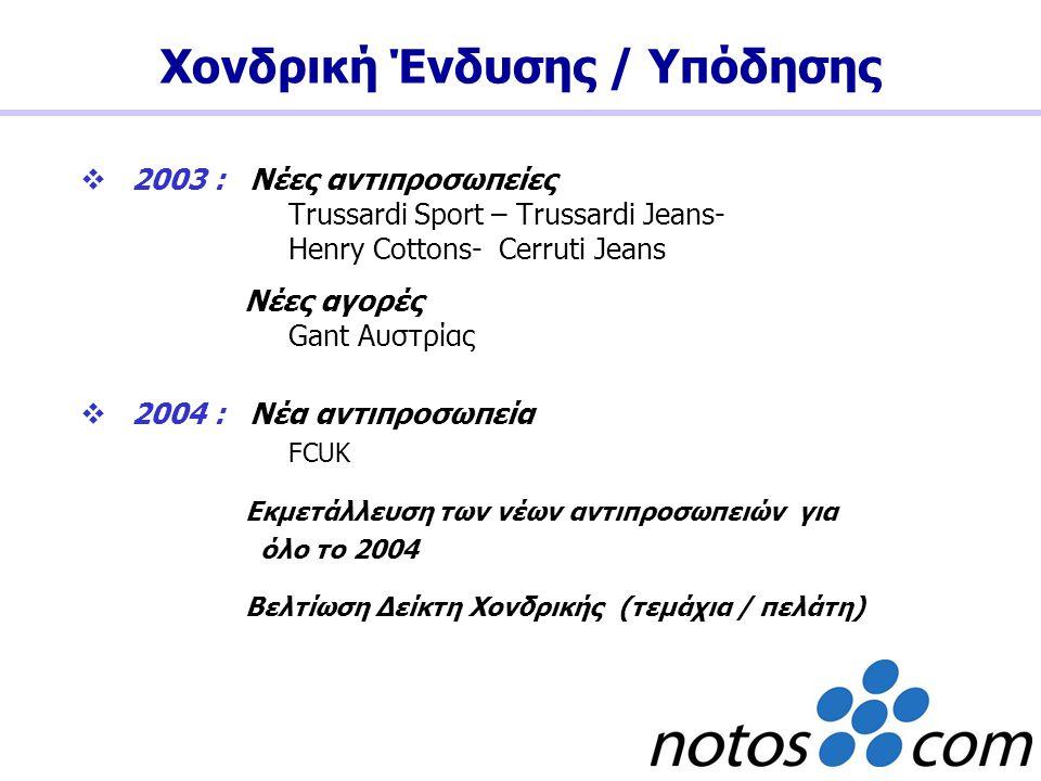 2003 : Νέες αντιπροσωπείες Trussardi Sport – Trussardi Jeans- Henry Cottons- Cerruti Jeans Νέες αγορές Gant Αυστρίας  2004 : Νέα αντιπροσωπεία FCUK
