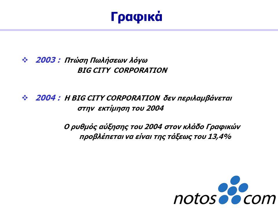  2003 : Πτώση Πωλήσεων λόγω BIG CITY CORPORATION  2004 : H BIG CITY CORPORATION δεν περιλαμβάνεται στην εκτίμηση του 2004 Ο ρυθμός αύξησης του 2004