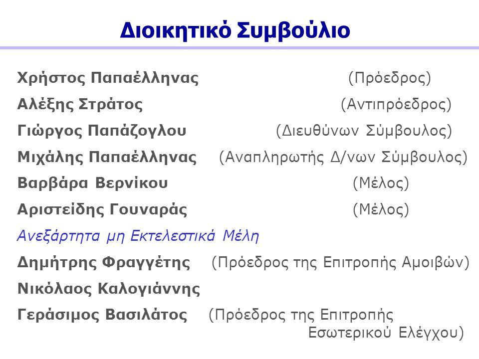 Διοικητικό Συμβούλιο Χρήστος Παπαέλληνας (Πρόεδρος) Αλέξης Στράτος (Αντιπρόεδρος) Γιώργος Παπάζογλου (Διευθύνων Σύμβουλος) Μιχάλης Παπαέλληνας (Αναπλη